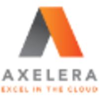 Axelera on Cloudscene